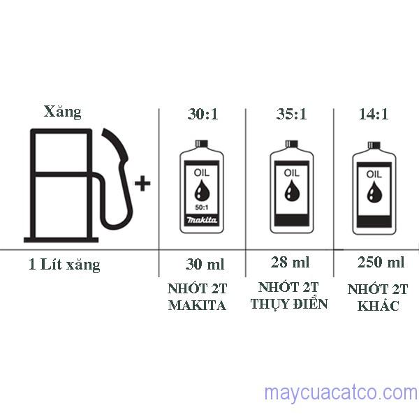 ty-le-xang-pha-nhot-danh-cho-may-cua-mini-makita-ea3201s40b 1
