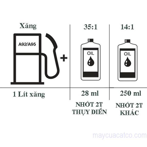 ty-le-pha-xang-nhot-bao-nhieu-thich-hop-may-cua-365-thuy-dien 5
