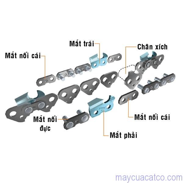 luoi-cua-xich-danh-cho-lam-16-inch-cua-may-cua-stihl-ms-170-5
